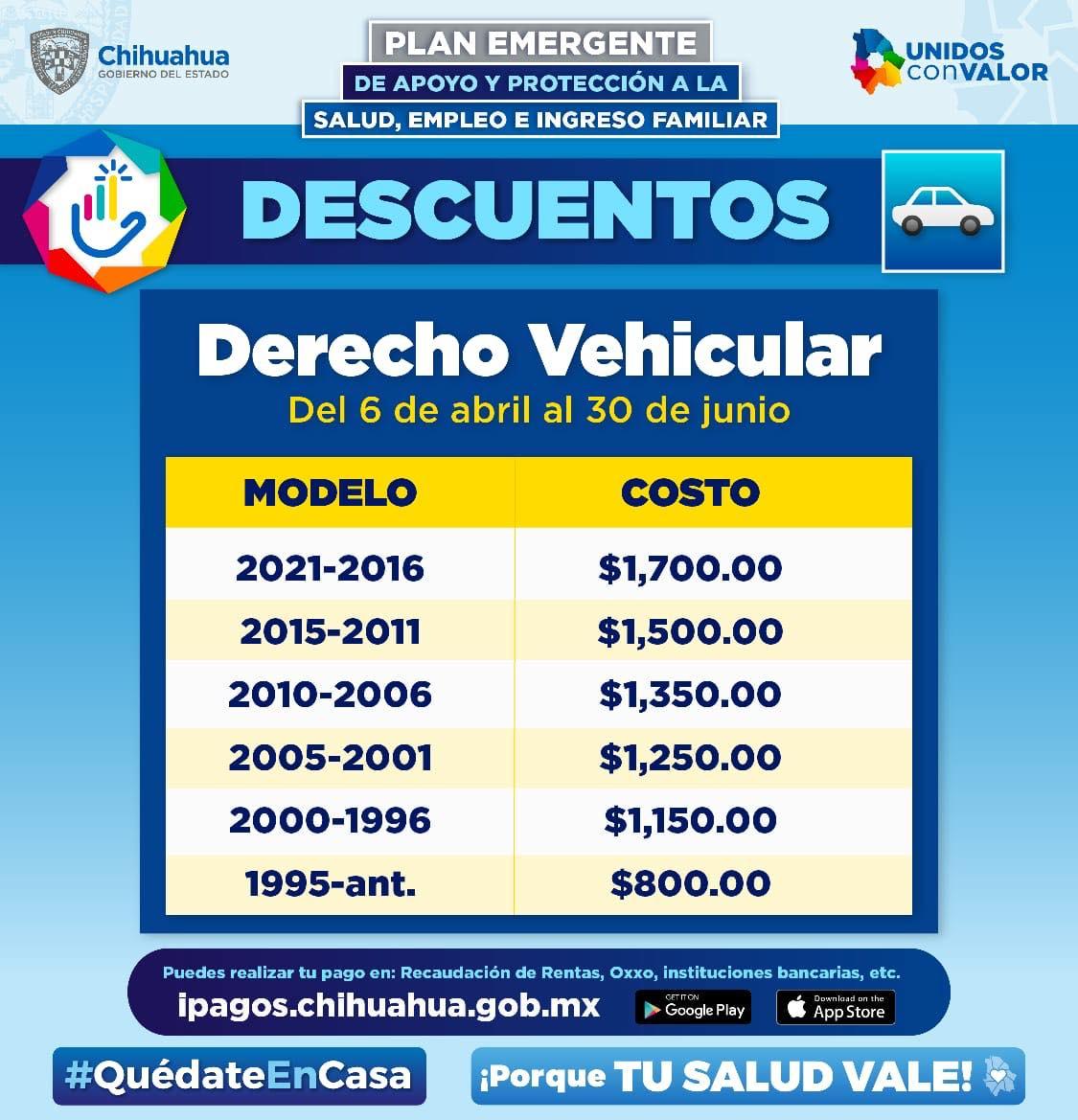 Derecho vehicular 2020